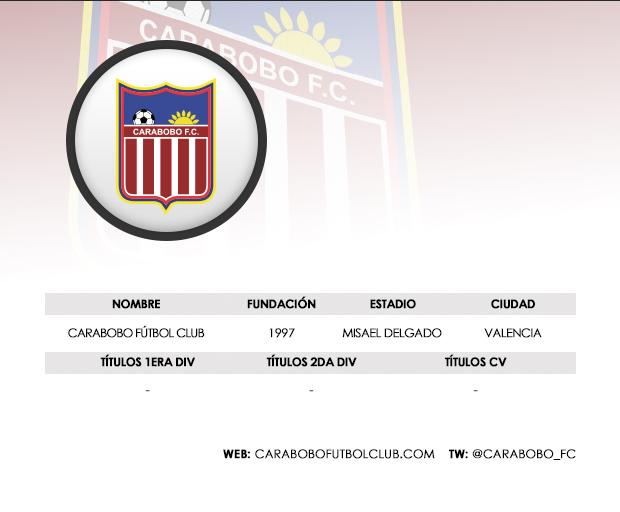 EQUIPO_CARABOBOFC_GRADADIGITAL_30012016