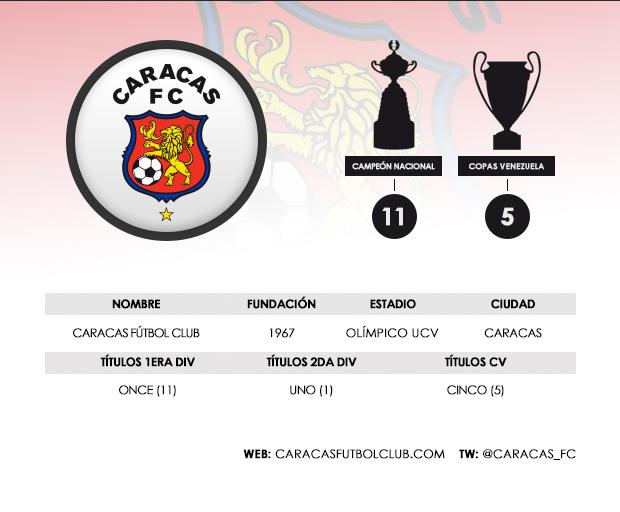EQUIPO_CARACASFC_GRADADIGITAL_30012016