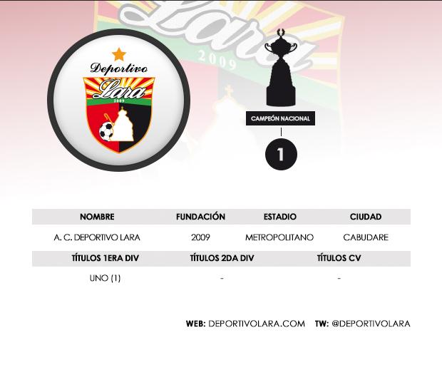 EQUIPO_DEPORTIVOLARA_GRADADIGITAL_30012016