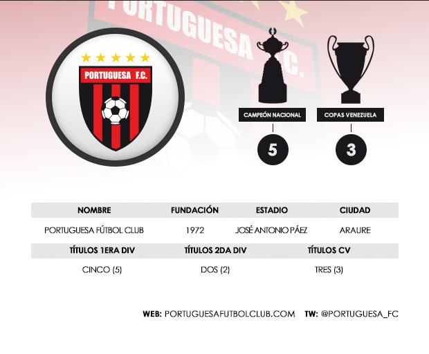 EQUIPO_PORTUGUESAFC_GRADADIGITAL_30012016