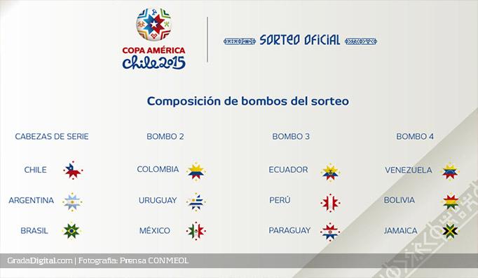 sorteo_copa_america_2014_bombos_10112014