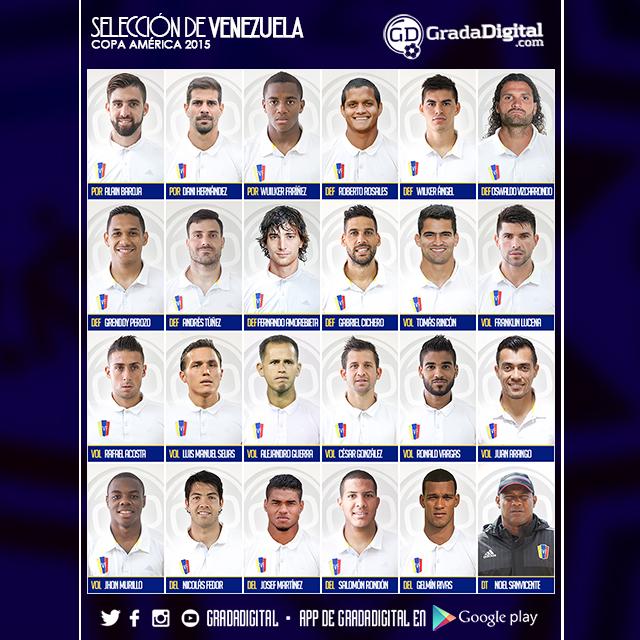 LISTA_OFICIAL_VENEZUELA_VINOTINTO_COPAAMERICA_GRADADIGITAL