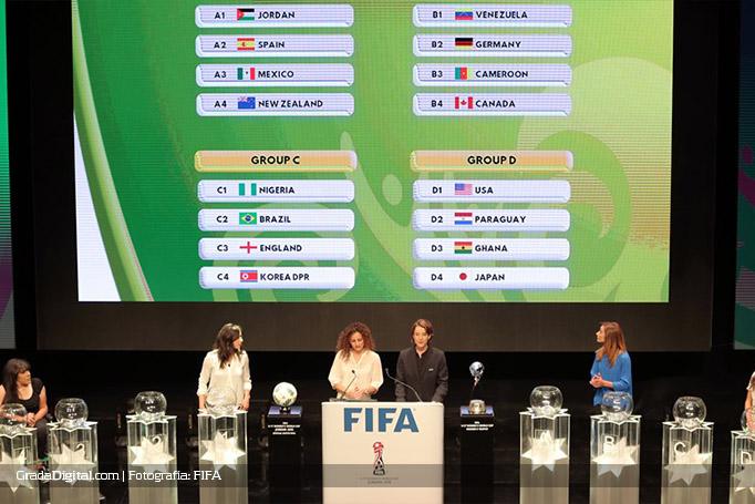 sorteo_copamundialfemenina_jordania2016_30052016