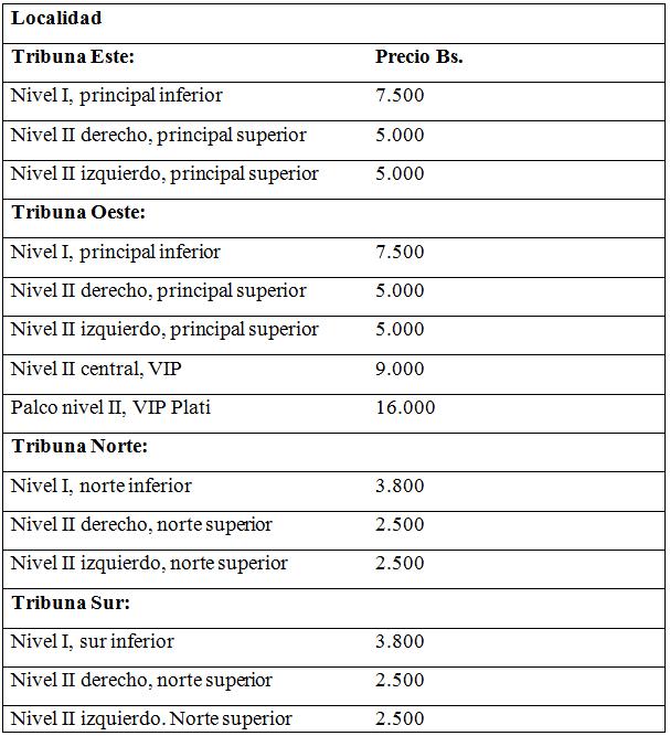 precios_lista