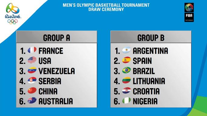 grupos_olimpicos_venezuela_10072016